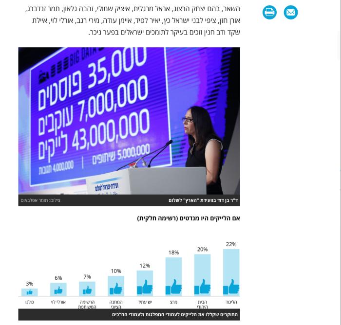 Polibook Haaretz 2017-06-13 zoom2.png